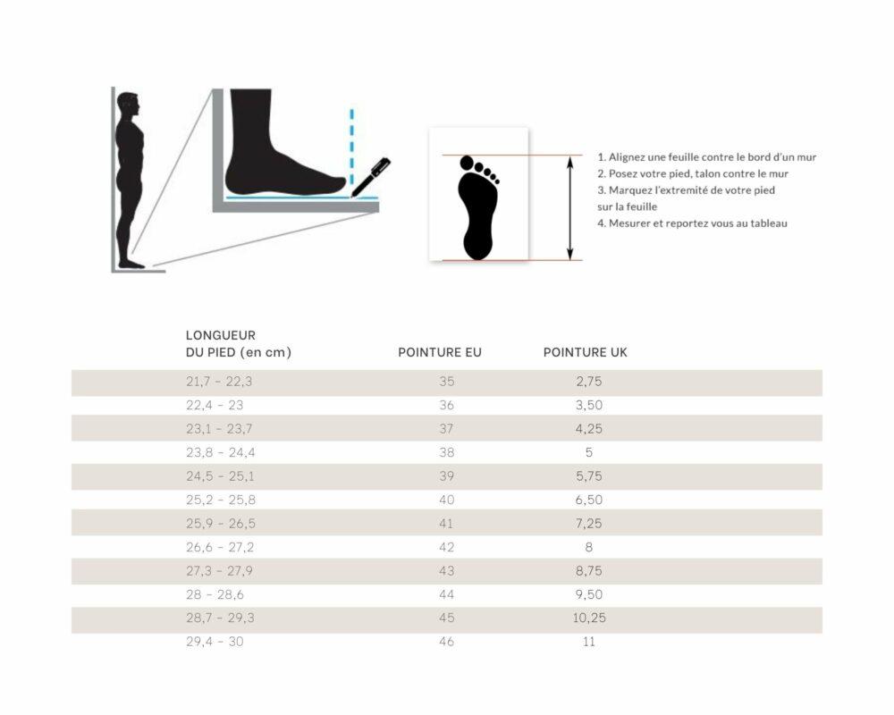 longueur du pied (en cm) 2
